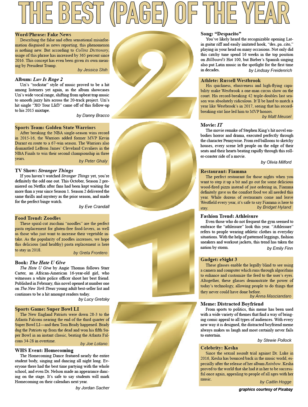 The Best (Page) of the Year – Hi's Eye