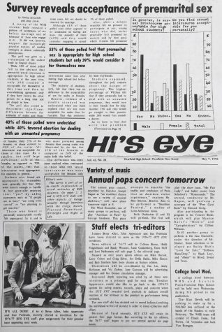 Hi's Eye reflects on 1976 edition