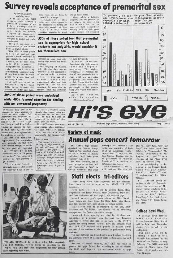 The+Hi%27s+Eye+1976+edition