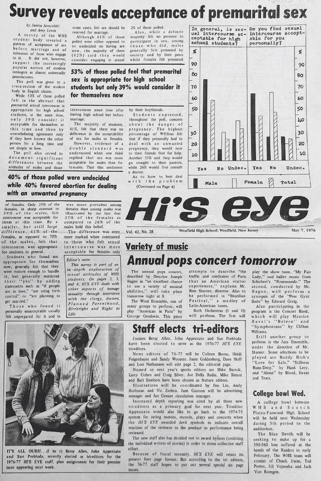 The Hi's Eye 1976 edition