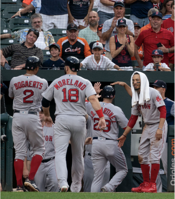 AL+East+-+Boston+Red+Sox%3A+Coming+off+of+their+fourth+World+Series+in+the+21st+century%2C+the+Red+Sox+are+still+the+team+to+beat+in+the+East.+While+the+Yankees+and+the+Rays+are+formidable+foes%2C+the+Red+Sox+have+the+offensive+firepower%2C+dominated+by+2018+MVP+Mookie+Betts+and+slugger+J.D.+Martinez%2C+and+an+impressive+rotation+with+Chris+Sale+and+David+Price.+The+only+uncertain+in+their+bullpen%2C+with+Craig+Kimbrel+leaving+the+team+this+offseason.+While+it+is+hard+to+duplicate+such+a+strong+regular+season+last+year%2C+I+expect+a+repeat+as+AL+East+Champs.