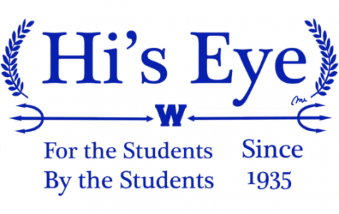 Hi's Eye top moments of 2019-2020