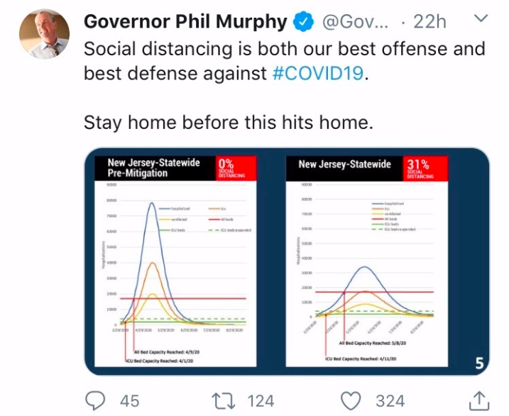 Tweet from Governor Phil Murphy encouraging people to practice social distancing