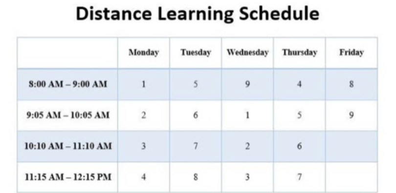 The+new+distance+learning+schedule+for+WHS+that+includes+passing+time+between+classes.