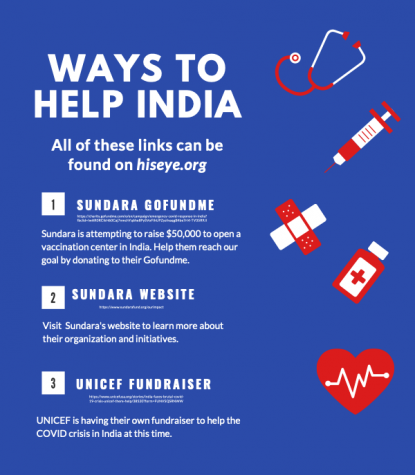 Foundation steps up to help India during COVID-19