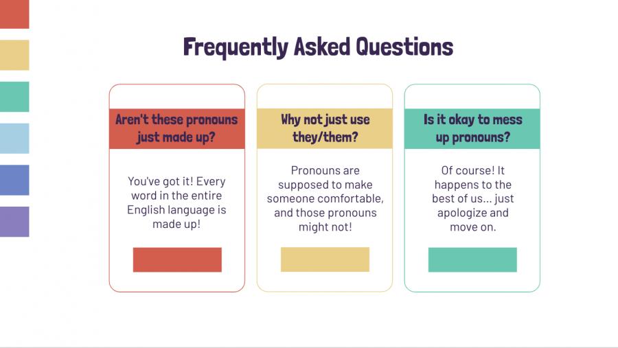 Pronouns - lets talk about them